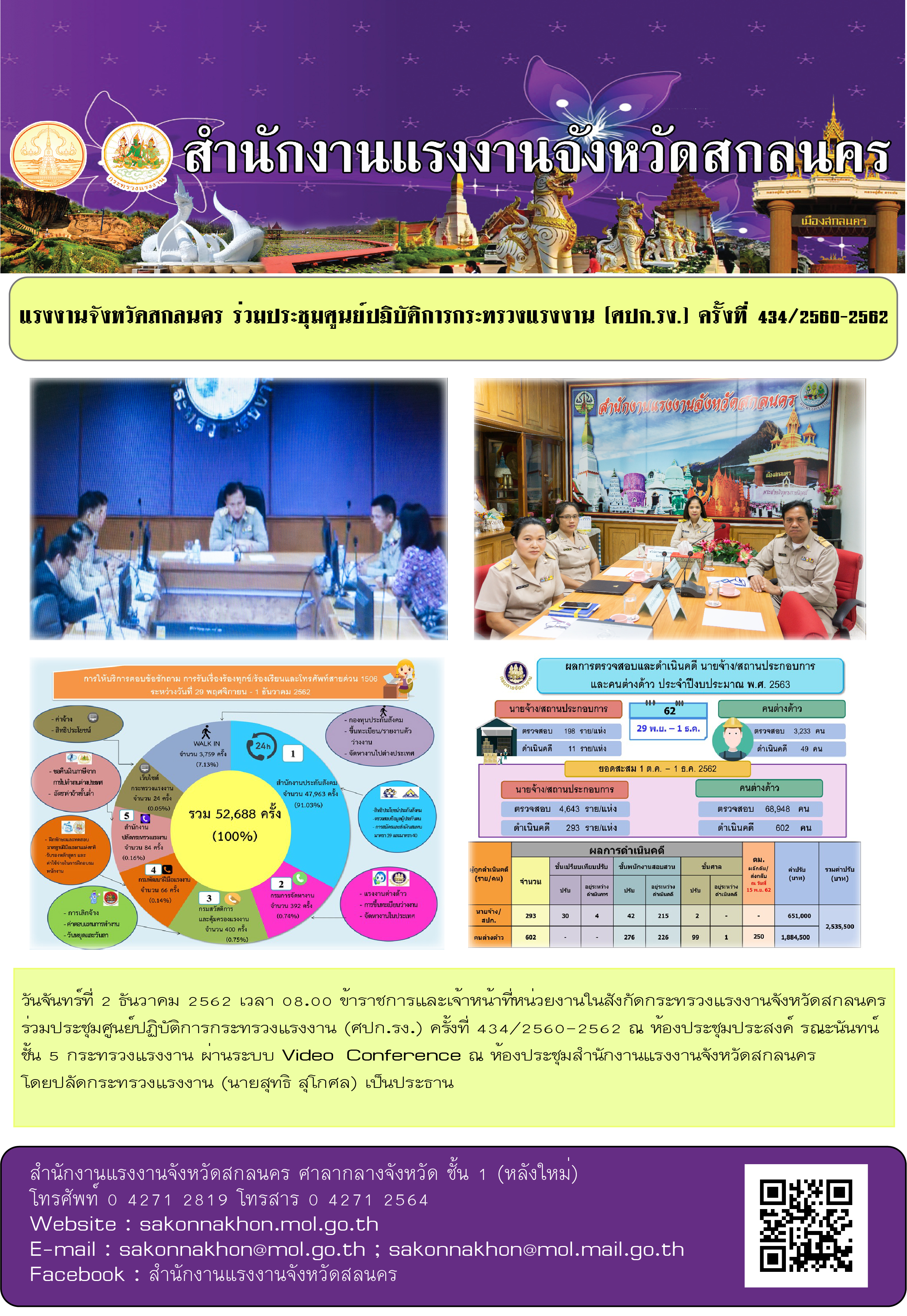 แรงงานจังหวัดสกลนคร  ร่วมประชุมศูนย์ปฏิบัติการกระทรวงแรงงาน (ศปก.รง.) ครั้งที่ 434/2560-2562